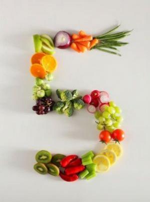 5 Factor Diet Plan – Hollywood Celebs Favorite Diet Plan