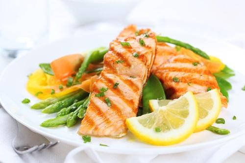 Metabolic Typing Diet Plan
