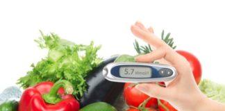 Prevent Diabetes Diet Plan