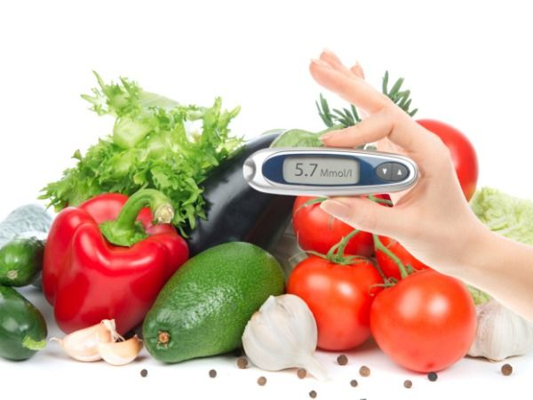 Prevent Diabetes Diet Plan