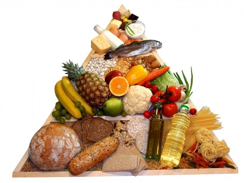 My Pyramid Diet by USDA