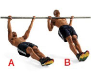 Inclined Chin-ups