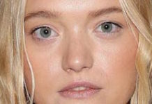 Gemma Ward - Featured Image
