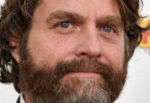 Zach Galifianakis - Featured Image