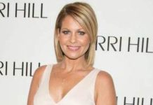 Candace Cameron-Bure - Featured Image