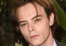 Charlie Heaton - Featured Image