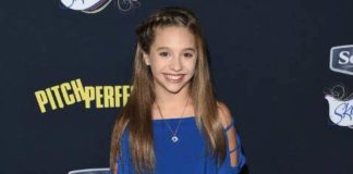 Mackenzie Ziegler - Featured Image