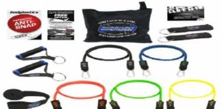 Bodylastics MAX Tension Resistance Bands Set Review