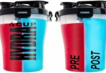 Hydra Cup Review